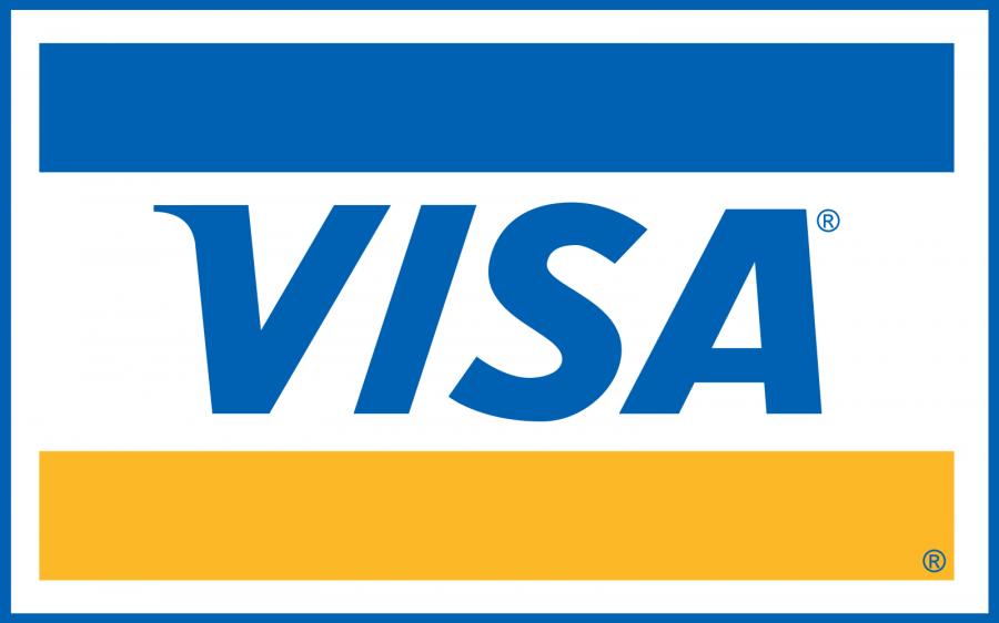 Metoda płatności Visa